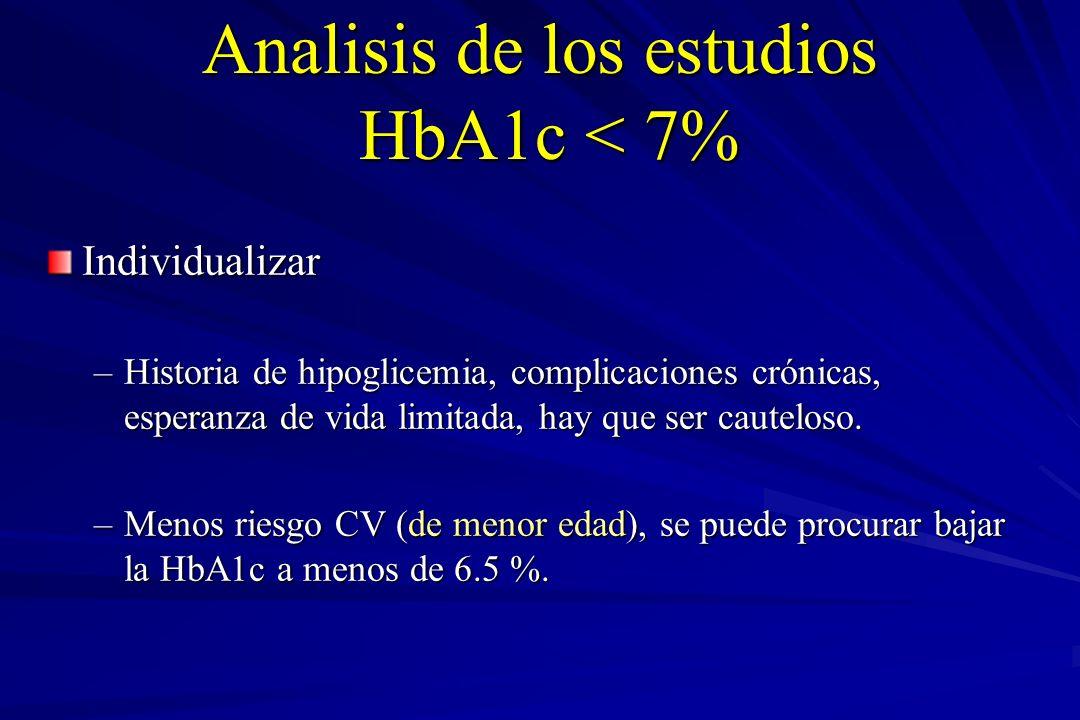 Analisis de los estudios HbA1c < 7% Individualizar –Historia de hipoglicemia, complicaciones crónicas, esperanza de vida limitada, hay que ser cautelo