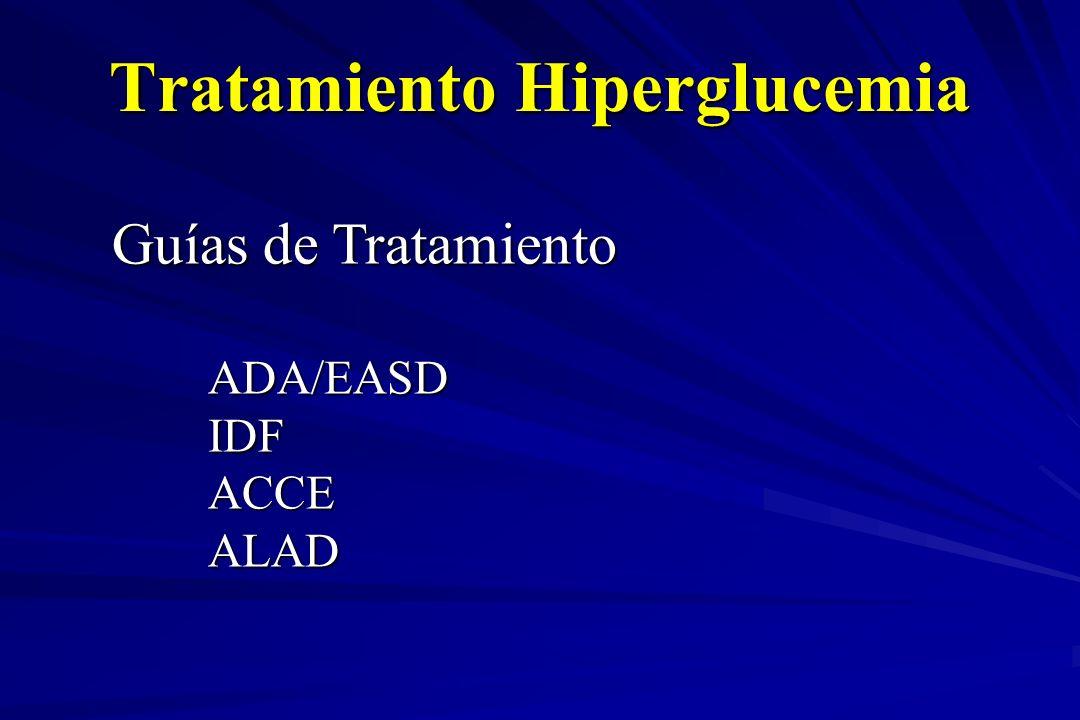Tratamiento Hiperglucemia Guías de Tratamiento ADA/EASDIDFACCEALAD