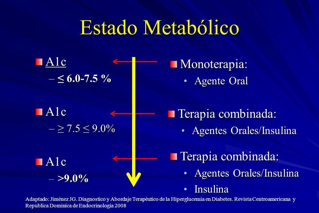 Estado Metabólico A1c – 6.0-7.5 % A1c – 7.5 9.0% A1c – >9.0% Monoterapia: Agente Oral Agente Oral Terapia combinada: Agentes Orales/Insulina Agentes O