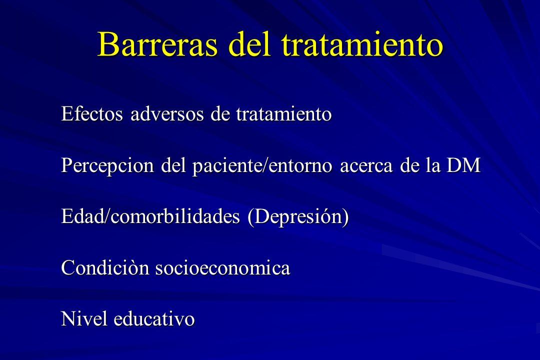 Barreras del tratamiento Efectos adversos de tratamiento Percepcion del paciente/entorno acerca de la DM Edad/comorbilidades (Depresión) Condiciòn soc
