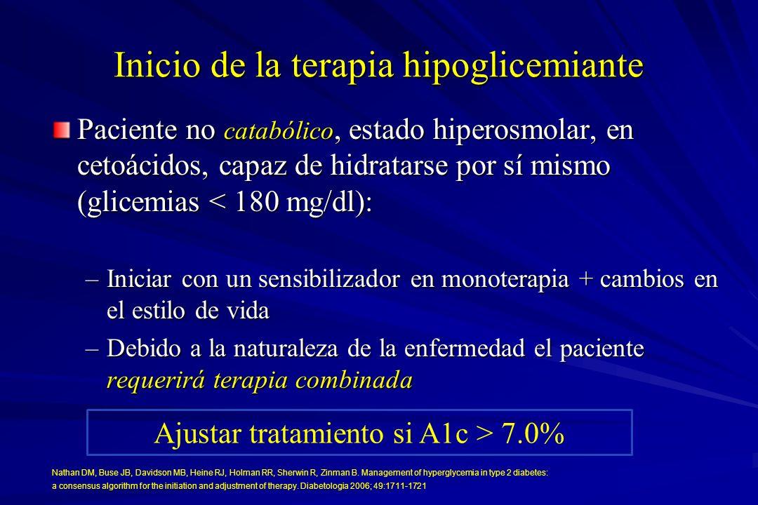 Inicio de la terapia hipoglicemiante Paciente no catabólico, estado hiperosmolar, en cetoácidos, capaz de hidratarse por sí mismo (glicemias < 180 mg/