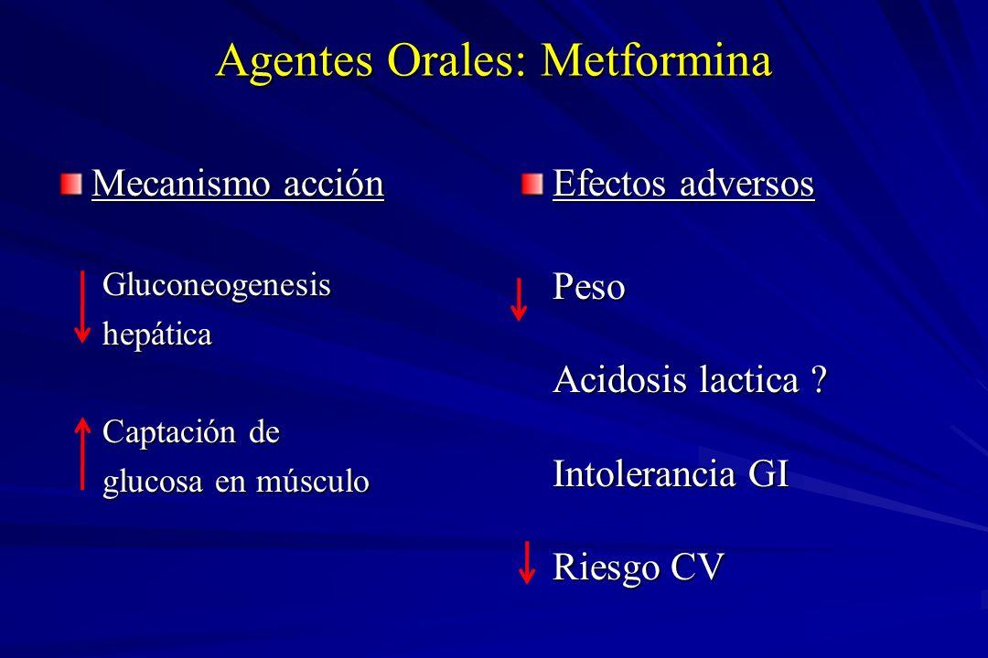 Agentes Orales: Metformina Mecanismo acción Gluconeogenesishepática Captación de glucosa en músculo Efectos adversos Peso Acidosis lactica ? Intoleran