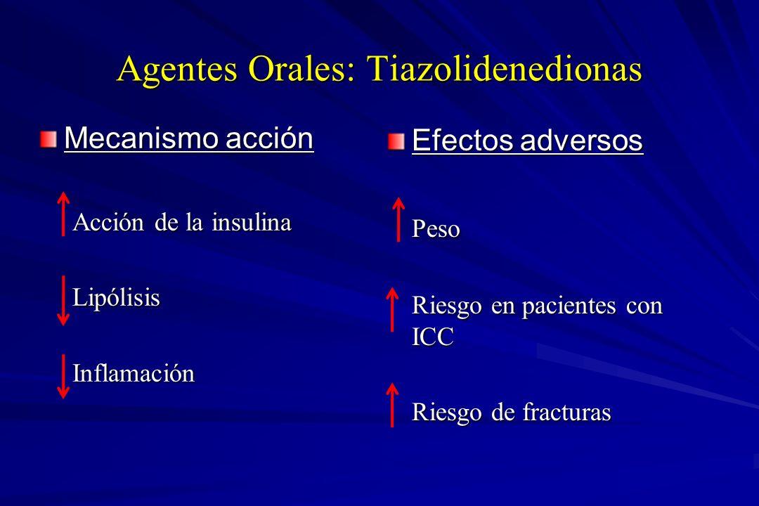 Agentes Orales: Tiazolidenedionas Mecanismo acción Acción de la insulina LipólisisInflamación Efectos adversos Peso Riesgo en pacientes con ICC Riesgo