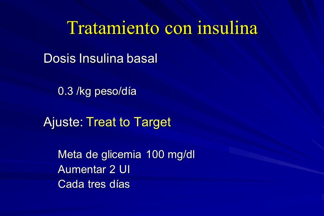 Tratamiento con insulina Dosis Insulina basal 0.3 /kg peso/día Ajuste: Treat to Target Meta de glicemia 100 mg/dl Aumentar 2 UI Cada tres días