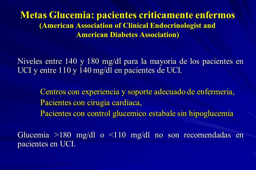 Metas Glucemia: pacientes criticamente enfermos (American Association of Clinical Endocrinologist and American Diabetes Association) Niveles entre 140