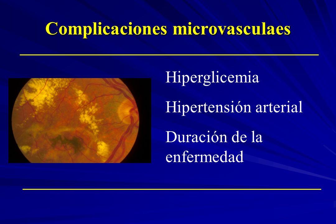 Complicaciones microvasculaes Hiperglicemia Hipertensión arterial Duración de la enfermedad