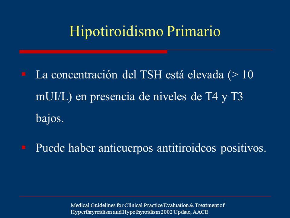 Hipotiroidismo Primario La concentración del TSH está elevada (> 10 mUI/L) en presencia de niveles de T4 y T3 bajos. Puede haber anticuerpos antitiroi