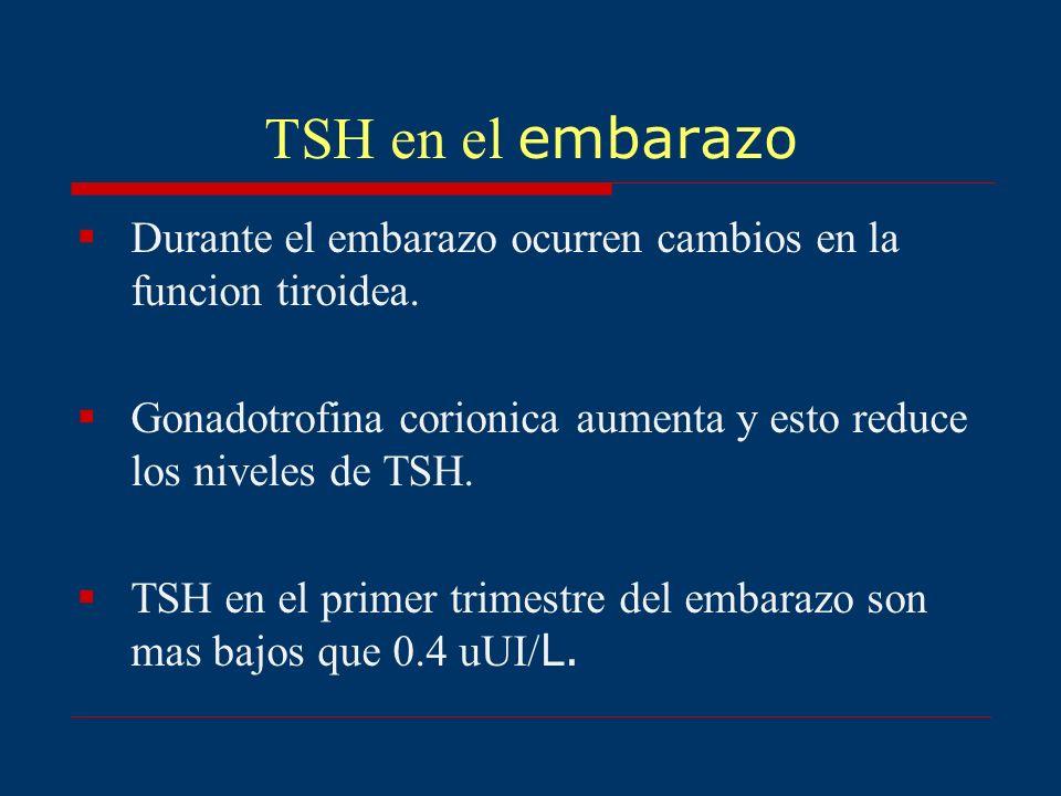 TSH en el embarazo Durante el embarazo ocurren cambios en la funcion tiroidea. Gonadotrofina corionica aumenta y esto reduce los niveles de TSH. TSH e