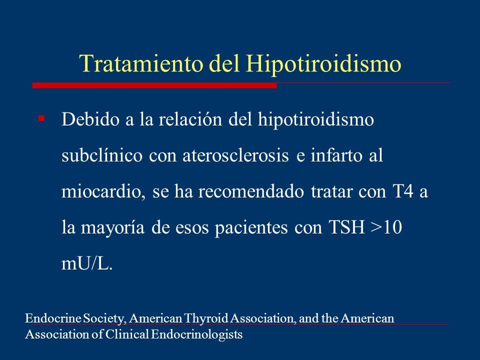 Tratamiento del Hipotiroidismo Debido a la relación del hipotiroidismo subclínico con aterosclerosis e infarto al miocardio, se ha recomendado tratar