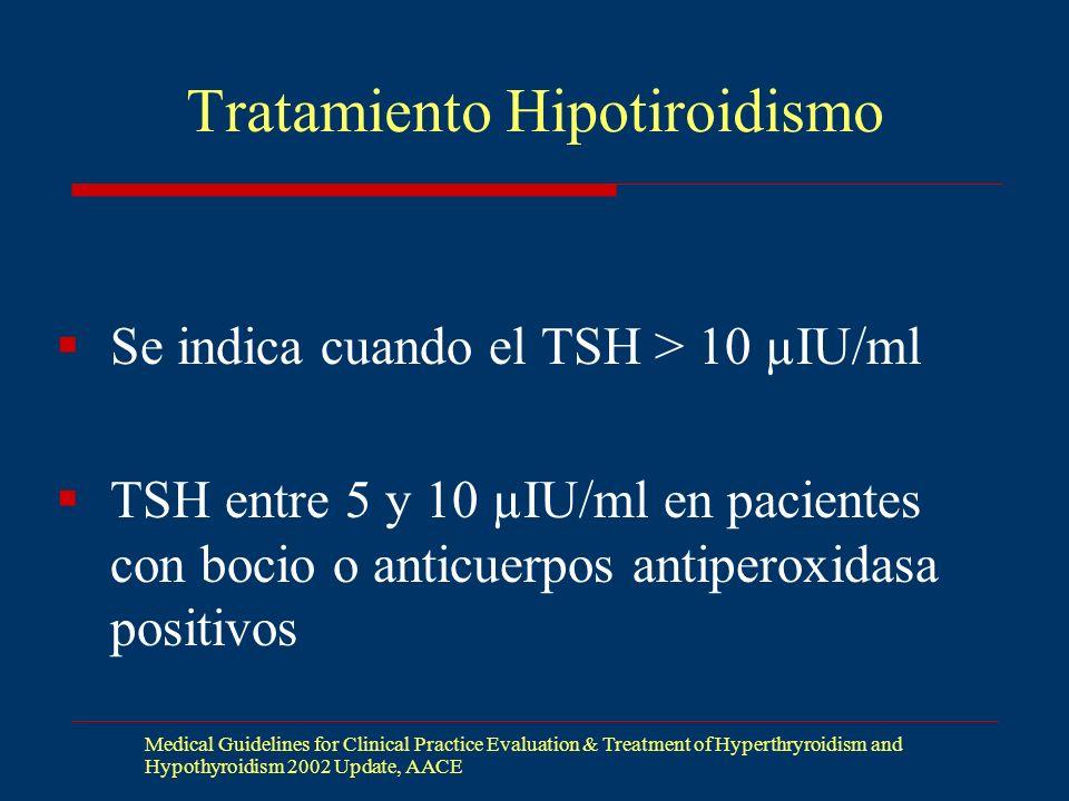 Tratamiento Hipotiroidismo Se indica cuando el TSH > 10 µIU/ml TSH entre 5 y 10 µIU/ml en pacientes con bocio o anticuerpos antiperoxidasa positivos M