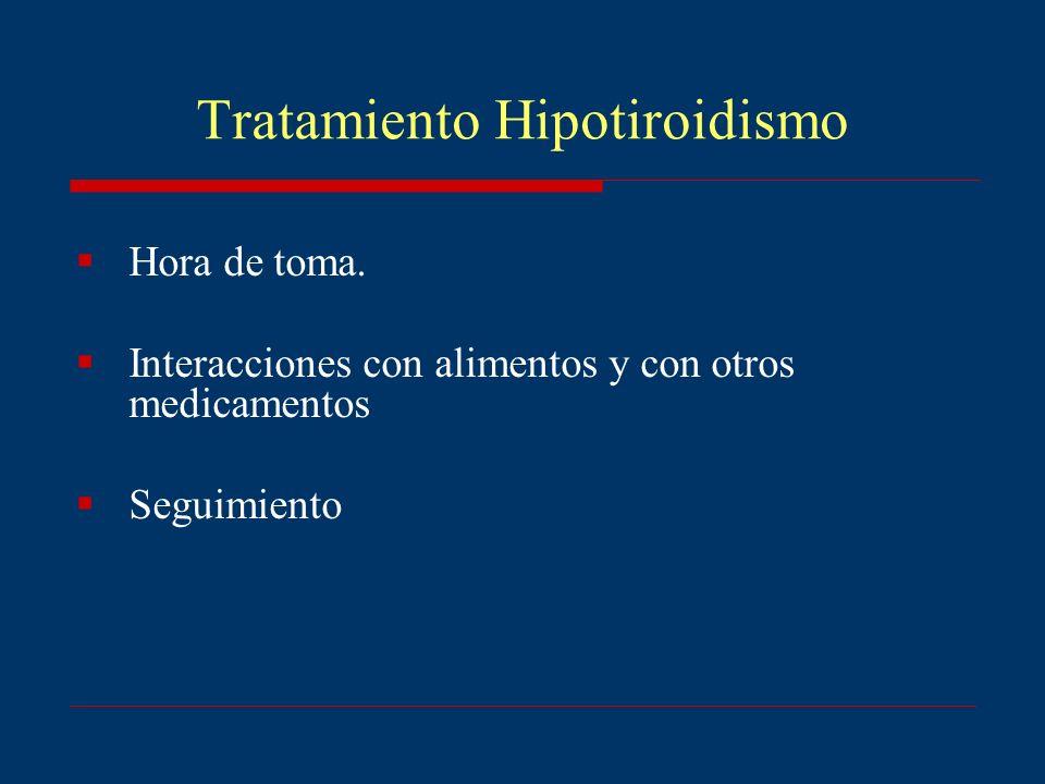 Tratamiento Hipotiroidismo Hora de toma. Interacciones con alimentos y con otros medicamentos Seguimiento