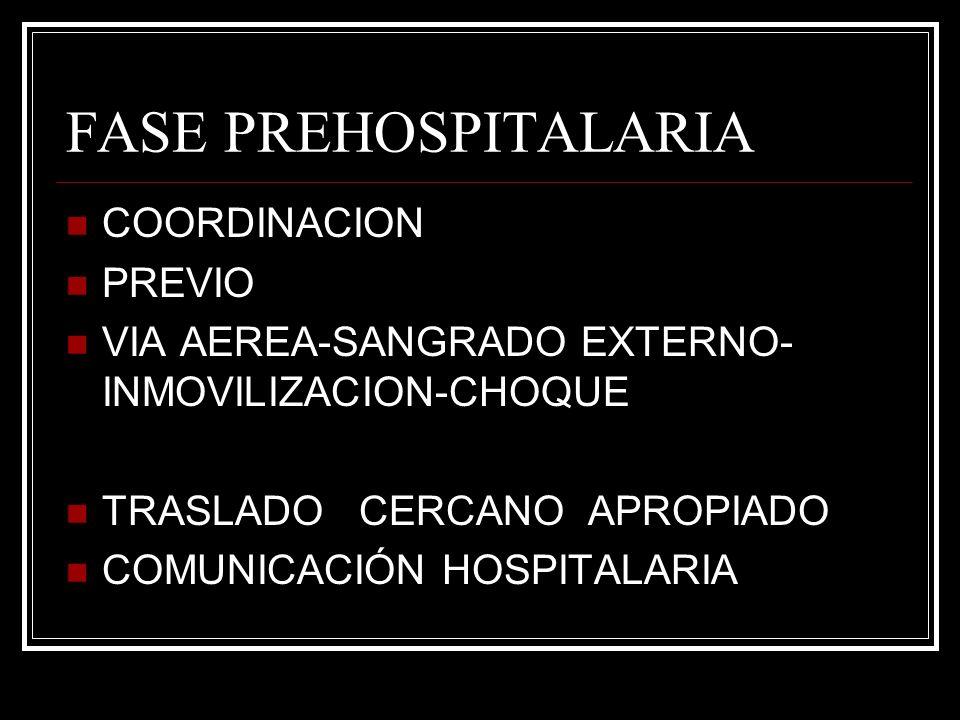 COORDINACION PREVIO VIA AEREA-SANGRADO EXTERNO- INMOVILIZACION-CHOQUE TRASLADO CERCANO APROPIADO COMUNICACIÓN HOSPITALARIA
