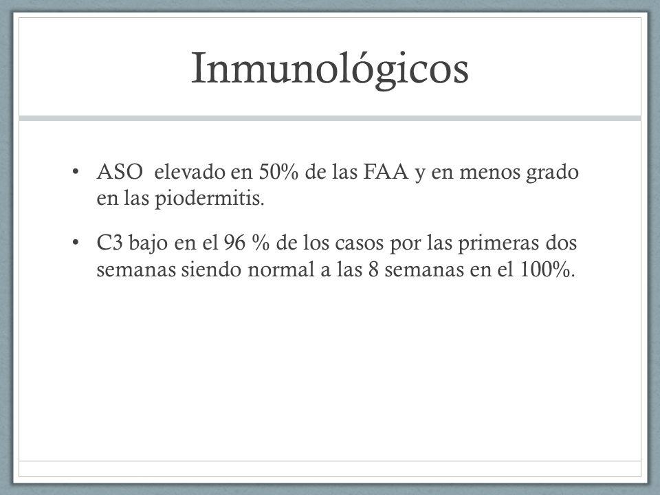 Inmunológicos ASO elevado en 50% de las FAA y en menos grado en las piodermitis. C3 bajo en el 96 % de los casos por las primeras dos semanas siendo n