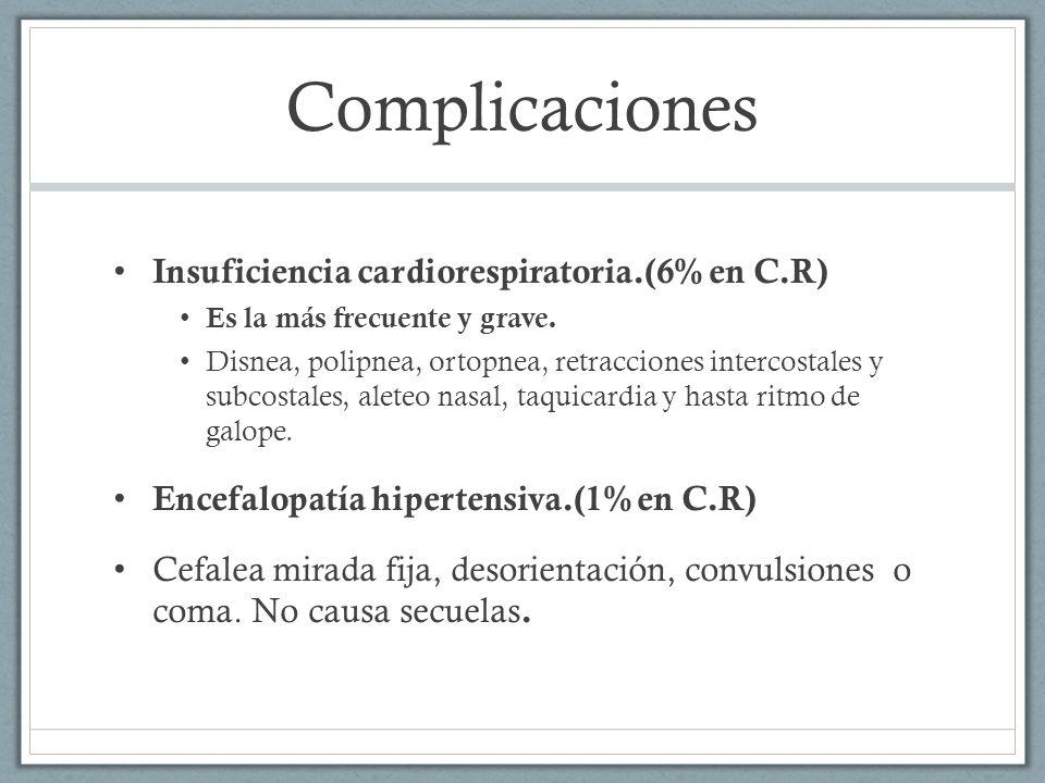 Complicaciones Insuficiencia cardiorespiratoria.(6% en C.R) Es la más frecuente y grave. Disnea, polipnea, ortopnea, retracciones intercostales y subc