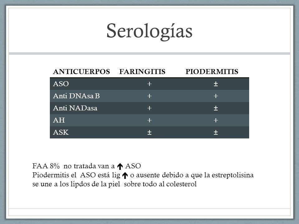 Serologías ANTICUERPOSFARINGITISPIODERMITIS ASO+± Anti DNAsa B++ Anti NADasa+± AH++ ASK±± FAA 8% no tratada van a ASO Piodermitis el ASO está lig o au