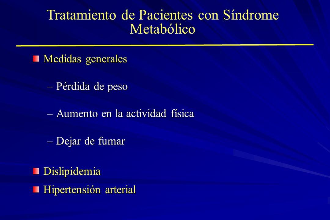 Medidas generales –Pérdida de peso –Aumento en la actividad física –Dejar de fumar Dislipidemia Hipertensión arterial Tratamiento de Pacientes con Sín