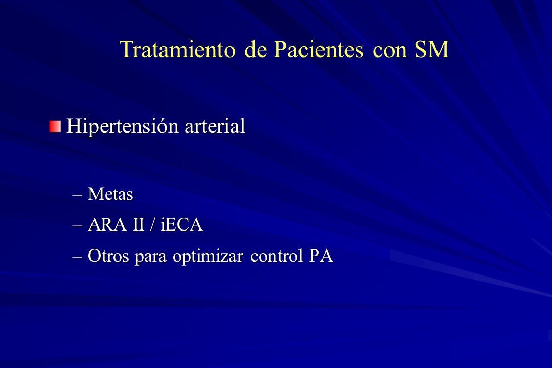 Hipertensión arterial –Metas –ARA II / iECA –Otros para optimizar control PA Tratamiento de Pacientes con SM