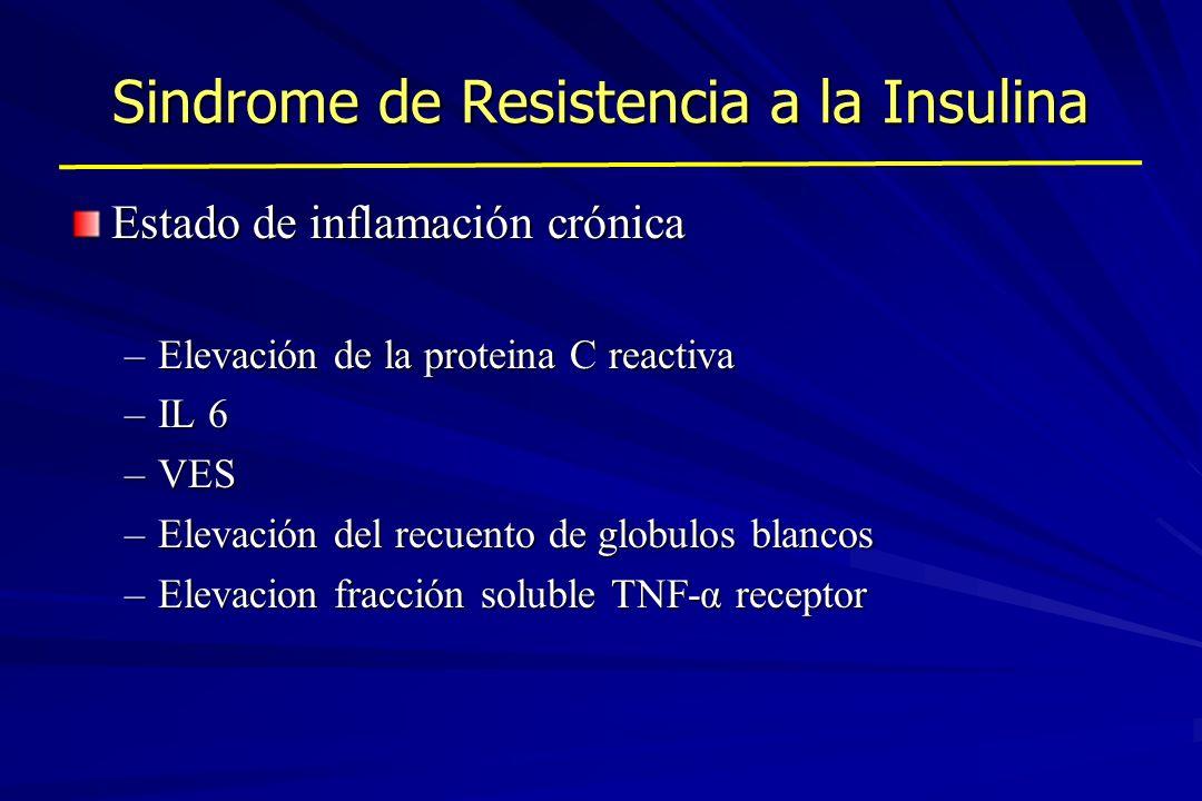Sindrome de Resistencia a la Insulina Estado de inflamación crónica –Elevación de la proteina C reactiva –IL 6 –VES –Elevación del recuento de globulo