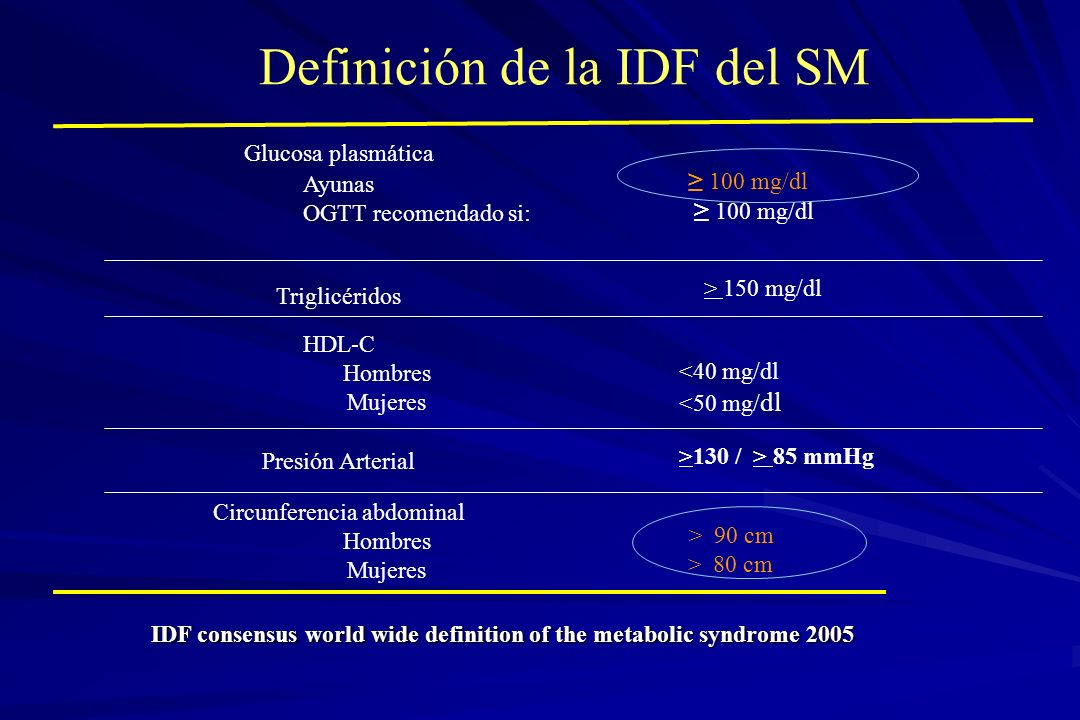 Apo B Sd LDL LDL col HDL col Triglicéridos DM tipo 2Hiperlipidemia familiar combinada Sd metabólicoLipidos Dislipidemia en el Sd Metabólico, en hiperlipidemia familiar combinada y en DM tipo 2