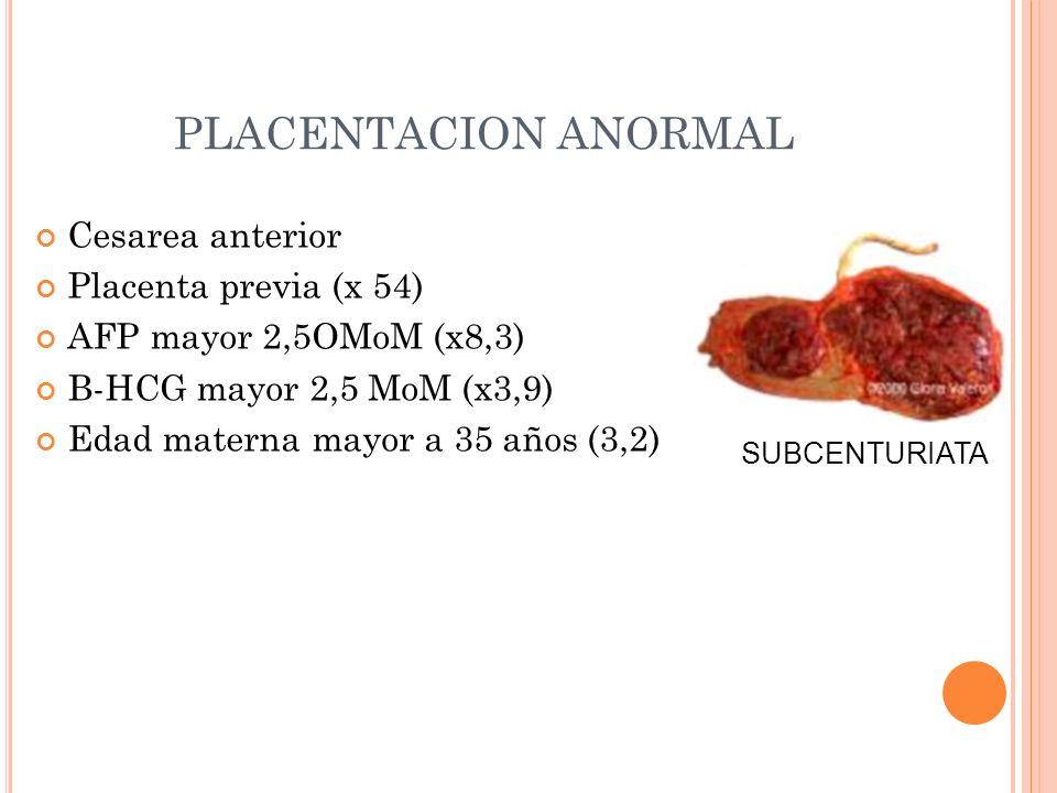 PLACENTACION ANORMAL Cesarea anterior Placenta previa (x 54) AFP mayor 2,5OMoM (x8,3) B-HCG mayor 2,5 MoM (x3,9) Edad materna mayor a 35 años (3,2) SU