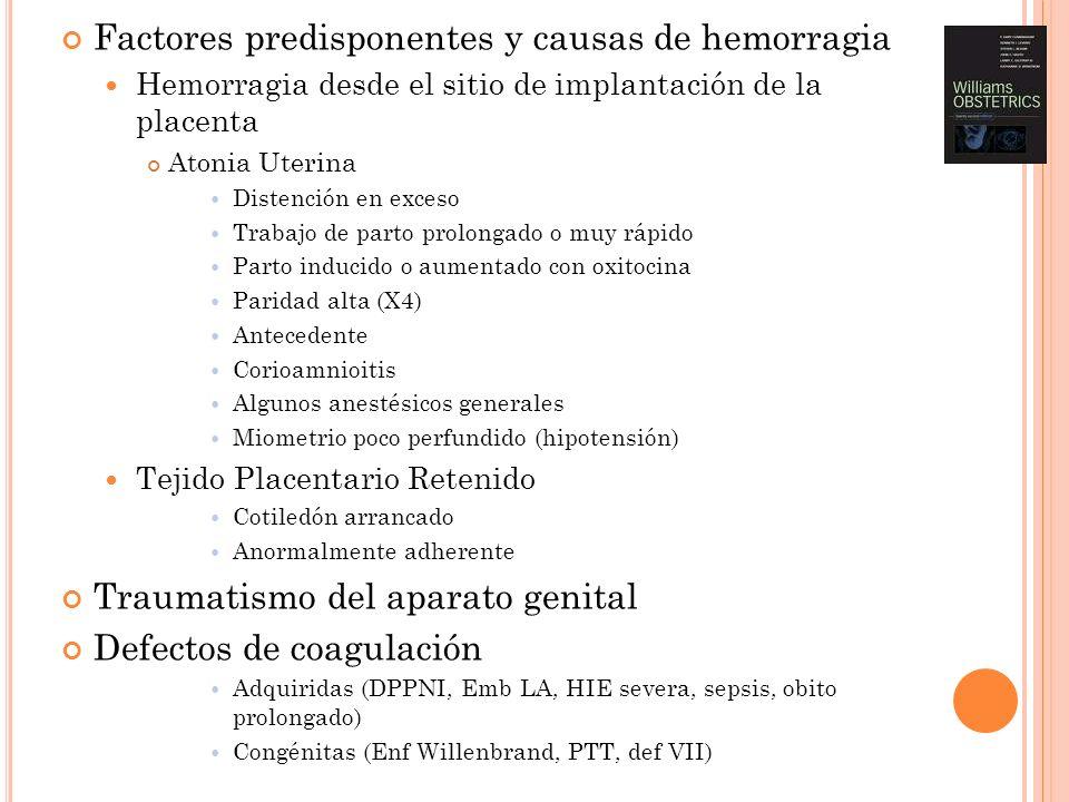 Factores predisponentes y causas de hemorragia Hemorragia desde el sitio de implantación de la placenta Atonia Uterina Distención en exceso Trabajo de