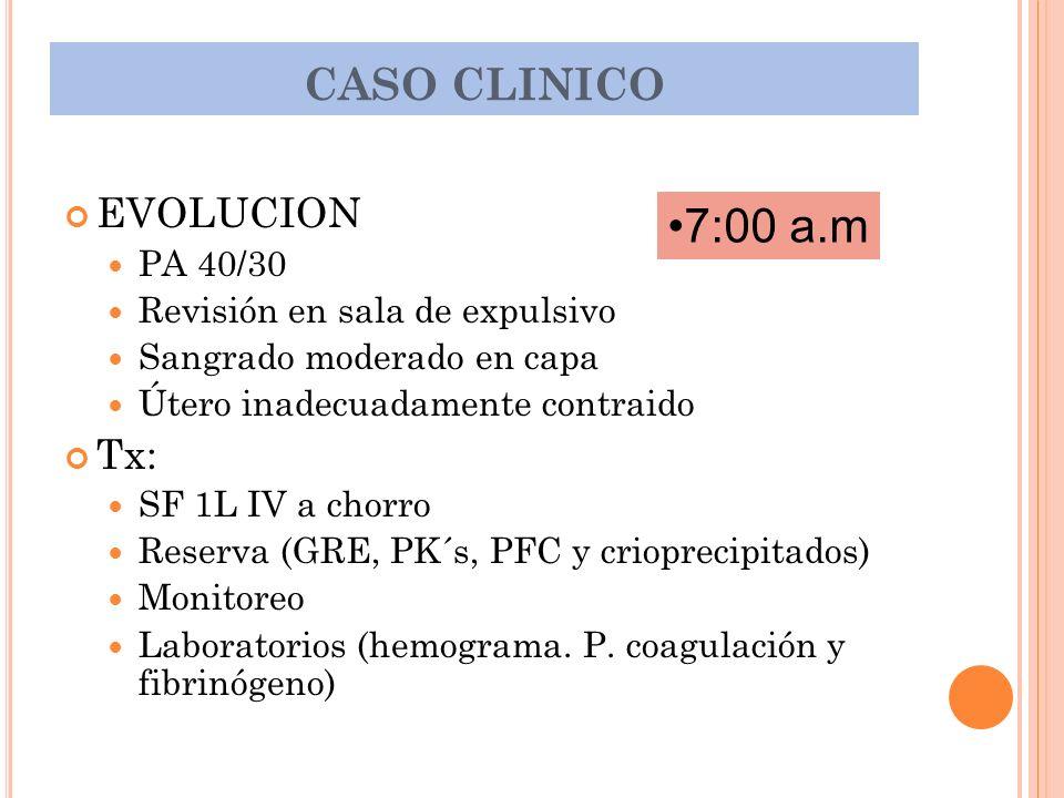 EVOLUCION PA 40/30 Revisión en sala de expulsivo Sangrado moderado en capa Útero inadecuadamente contraido Tx: SF 1L IV a chorro Reserva (GRE, PK´s, P