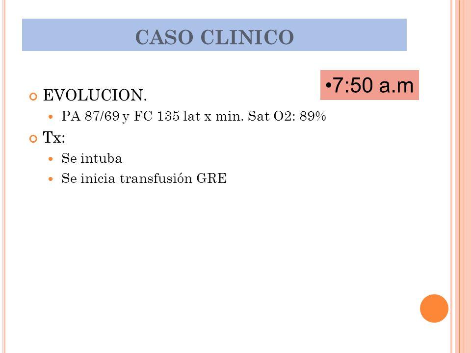 EVOLUCION. PA 87/69 y FC 135 lat x min. Sat O2: 89% Tx: Se intuba Se inicia transfusión GRE CASO CLINICO 7:50 a.m