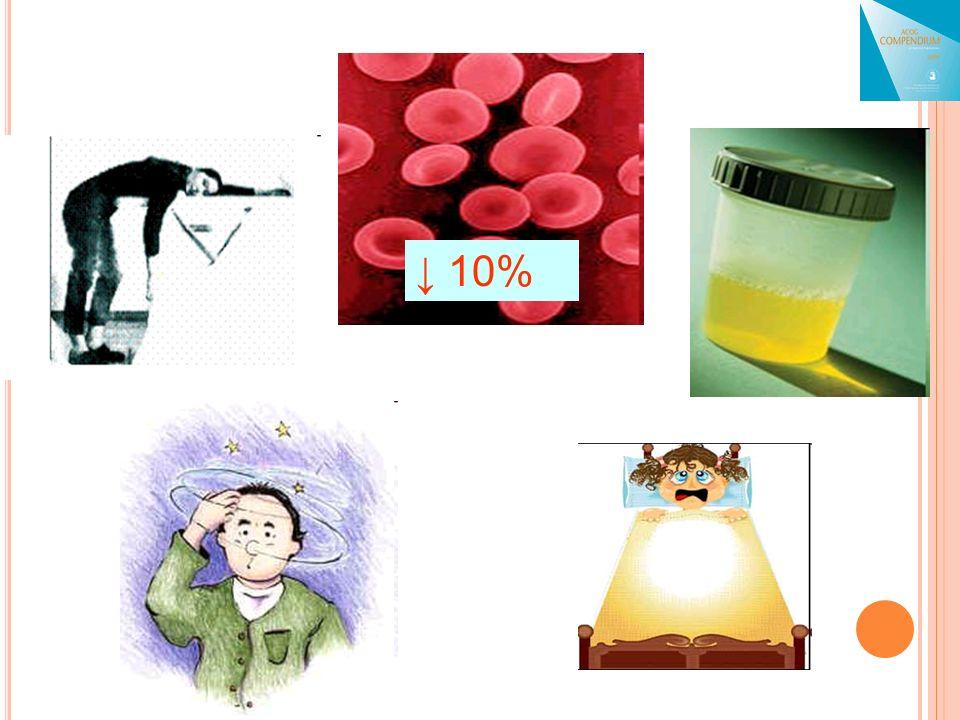 TERAPIA SANGUINEA COMPONENTECONTENIDOSVOL EFECTO ANTICIPADO (POR UNIDAD) GLOBULOS ROJOS EMPACADOS GR, GB, plasma300 mlAumento en hemoglobina de 1g/dL PLAQUETASplaquetas, rbc, wbc, plasma 50 mlAumento en el recuento de plaquetas de 7,500/mm 3 PLASMA FRESCO CONGELADO fibrinógeno, antitrombina III, factores de coagulación, plasma 250 mlAumento del fibrinógeno by 5-10mg/dL CRIOPRECIPITADOfibrinógeno, factor VIII, vWF, factor XIII 40 mlAumento del fibrinógeno de 5-10mg/dL