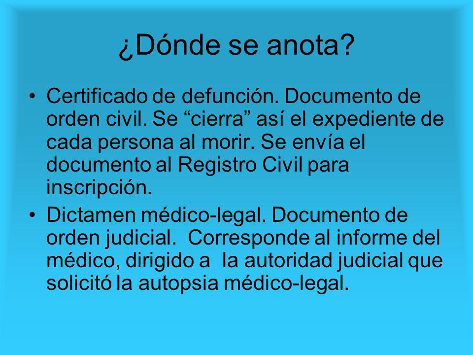 ¿Dónde se anota? Certificado de defunción. Documento de orden civil. Se cierra así el expediente de cada persona al morir. Se envía el documento al Re