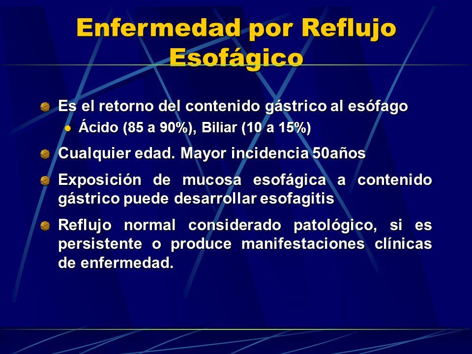 Enfermedad por Reflujo Esofágico El término esofagitis por reflujo se introdujo en 1946 El término actual: Enfermedad por reflujo gastro- esofágico (ERGE) 4 a 7% de individuos sanos tienen pirosis cotidiana y de 15 a 44% la padecen una vez por mes 2% de población adulta con cuadro clínico de ERGE 48%-79% embarazadas con pirosis diaria.