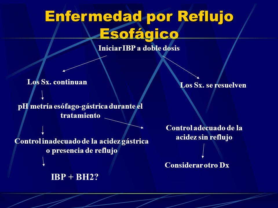 Enfermedad por Reflujo Esofágico Iniciar IBP a doble dosis Los Sx. continuan Los Sx. se resuelven pH metría esófago-gástrica durante el tratamiento Co