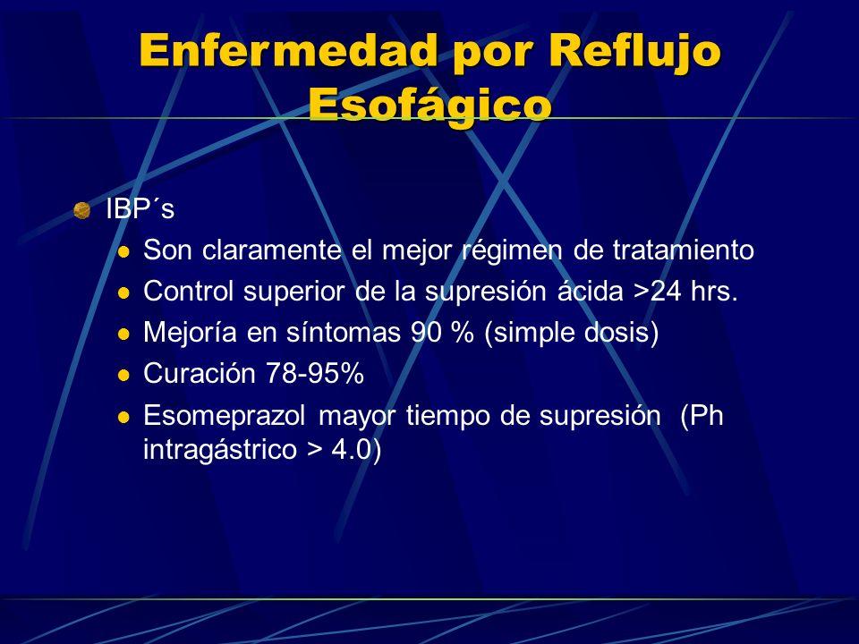 Enfermedad por Reflujo Esofágico IBP´s Son claramente el mejor régimen de tratamiento Control superior de la supresión ácida >24 hrs. Mejoría en sínto
