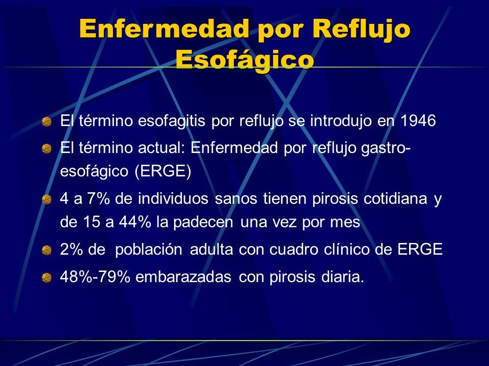 Enfermedad por Reflujo Esofágico El término esofagitis por reflujo se introdujo en 1946 El término actual: Enfermedad por reflujo gastro- esofágico (E