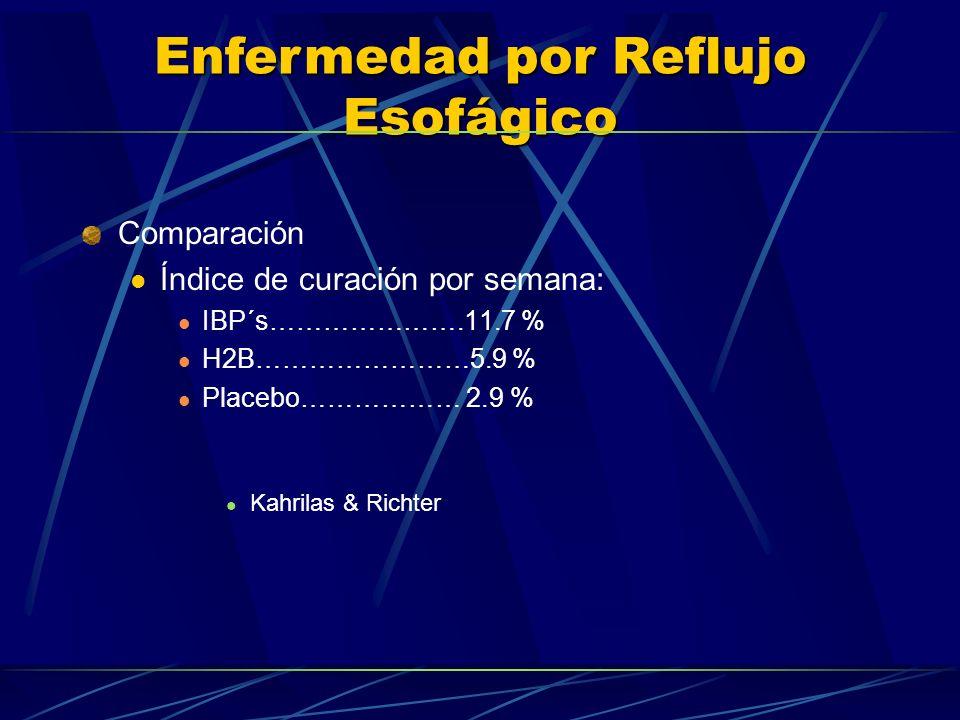 Enfermedad por Reflujo Esofágico Comparación Índice de curación por semana: IBP´s………………….11.7 % H2B……………………5.9 % Placebo……………… 2.9 % Kahrilas & Richte