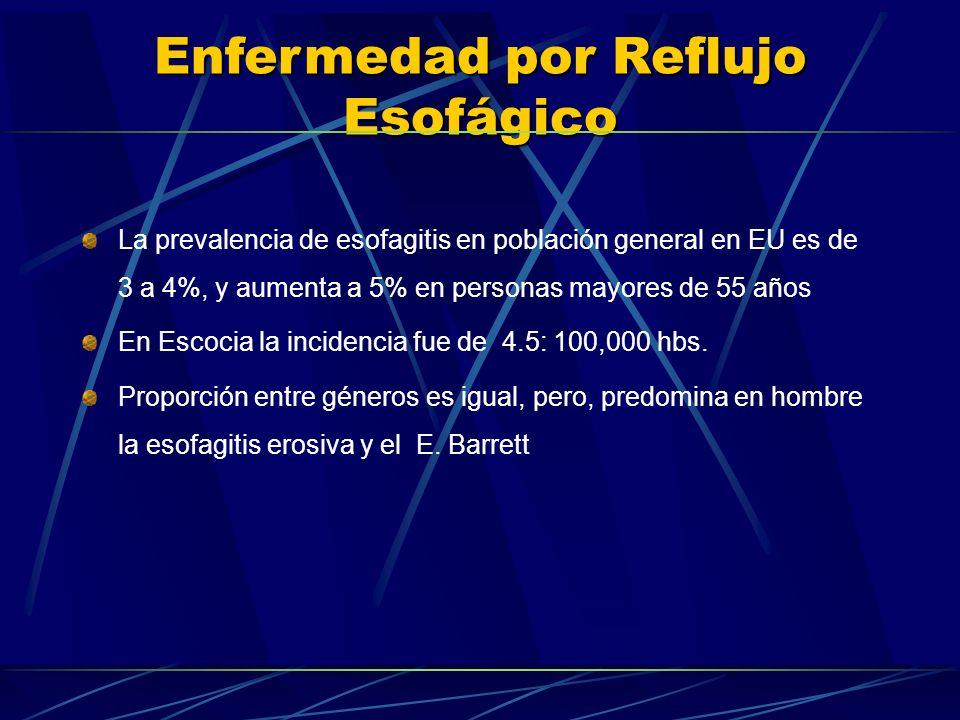 Enfermedad por Reflujo Esofágico ESÓFAGO DE BARRETT Es el cambio del epitelio esofágico por epitelio cilíndrico intestinal con células caliciformes.