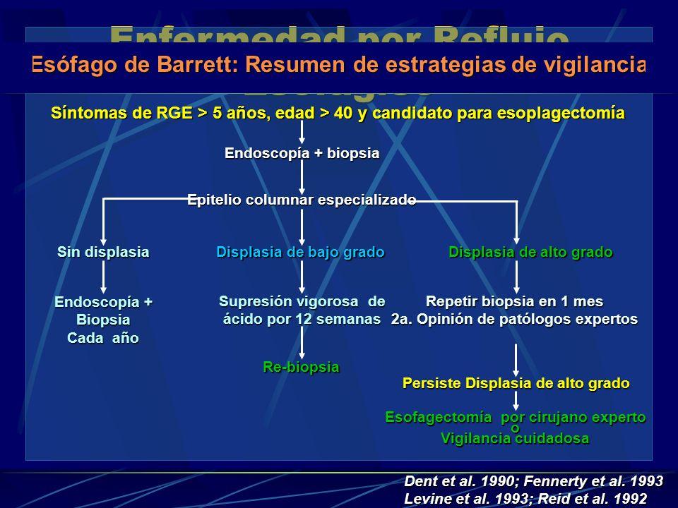 Enfermedad por Reflujo Esofágico Esófago de Barrett: Resumen de estrategias de vigilancia Síntomas de RGE > 5 años, edad > 40 y candidato para esoplag