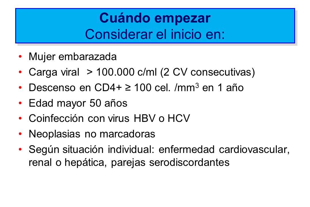 Cuándo empezar Considerar el inicio en: Mujer embarazada Carga viral > 100.000 c/ml (2 CV consecutivas) Descenso en CD4+ 100 cel. /mm 3 en 1 año Edad