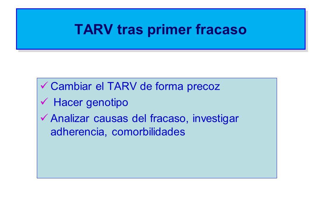 TARV tras primer fracaso Cambiar el TARV de forma precoz Hacer genotipo Analizar causas del fracaso, investigar adherencia, comorbilidades