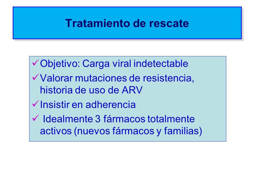Tratamiento de rescate Objetivo: Carga viral indetectable Valorar mutaciones de resistencia, historia de uso de ARV Insistir en adherencia Idealmente