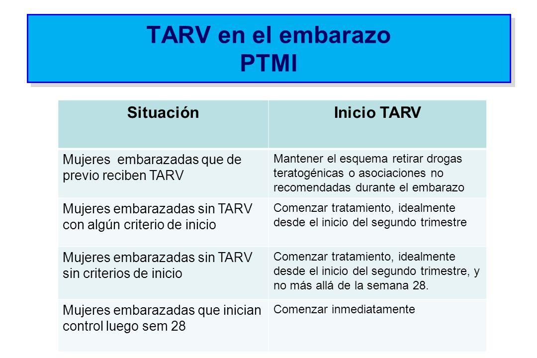 TARV en el embarazo PTMI SituaciónInicio TARV Mujeres embarazadas que de previo reciben TARV Mantener el esquema retirar drogas teratogénicas o asocia