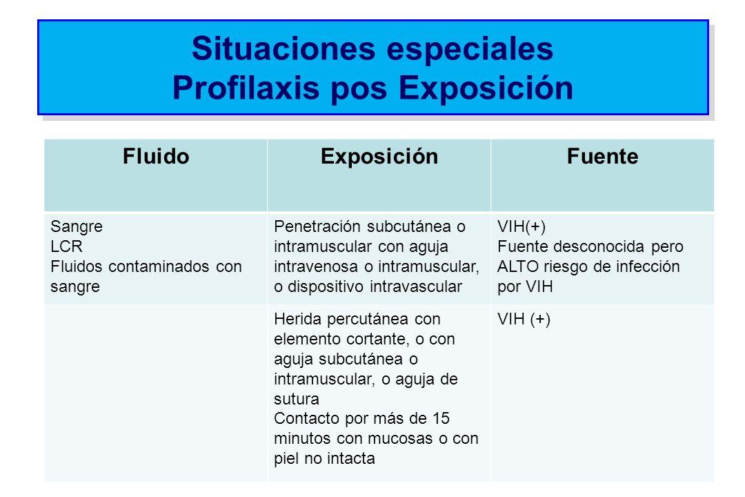 Situaciones especiales Profilaxis pos Exposición FluidoExposiciónFuente Sangre LCR Fluidos contaminados con sangre Penetración subcutánea o intramuscu