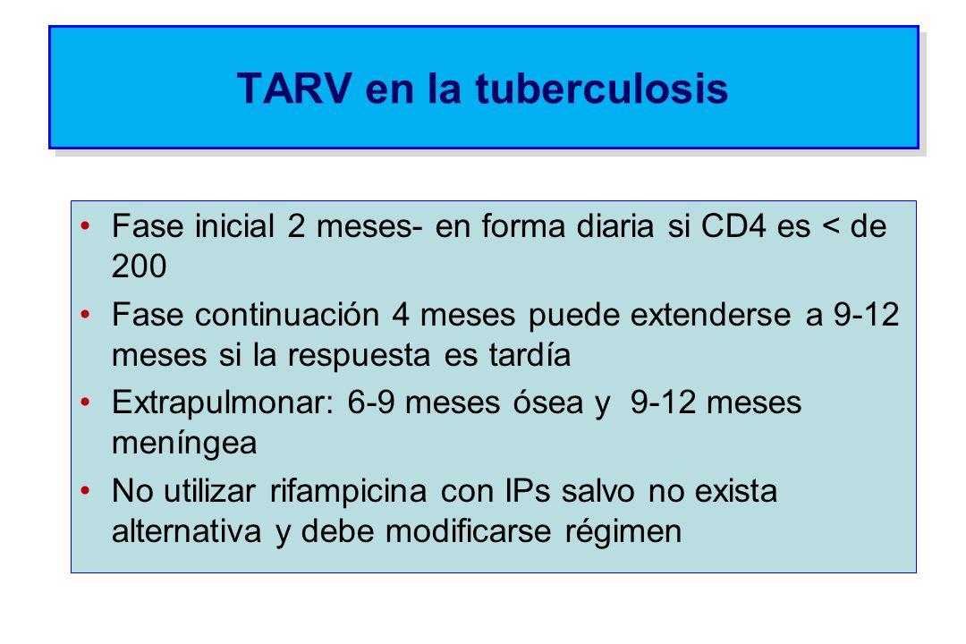 TARV en la tuberculosis Fase inicial 2 meses- en forma diaria si CD4 es < de 200 Fase continuación 4 meses puede extenderse a 9-12 meses si la respues