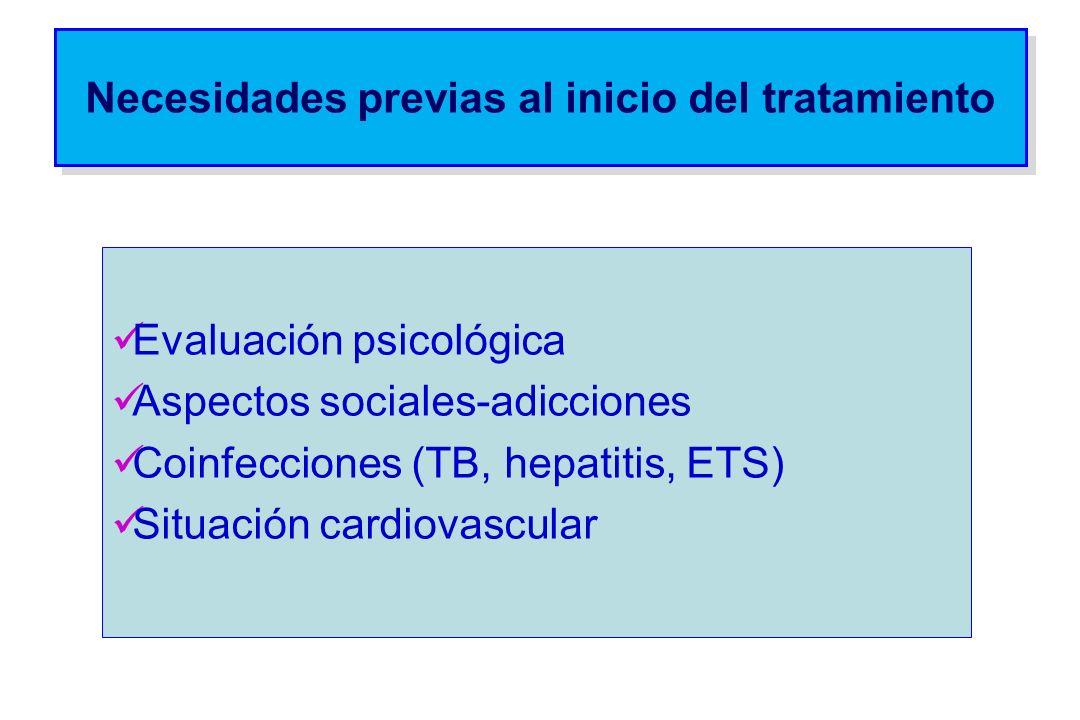 Necesidades previas al inicio del tratamiento Evaluación psicológica Aspectos sociales-adicciones Coinfecciones (TB, hepatitis, ETS) Situación cardiov