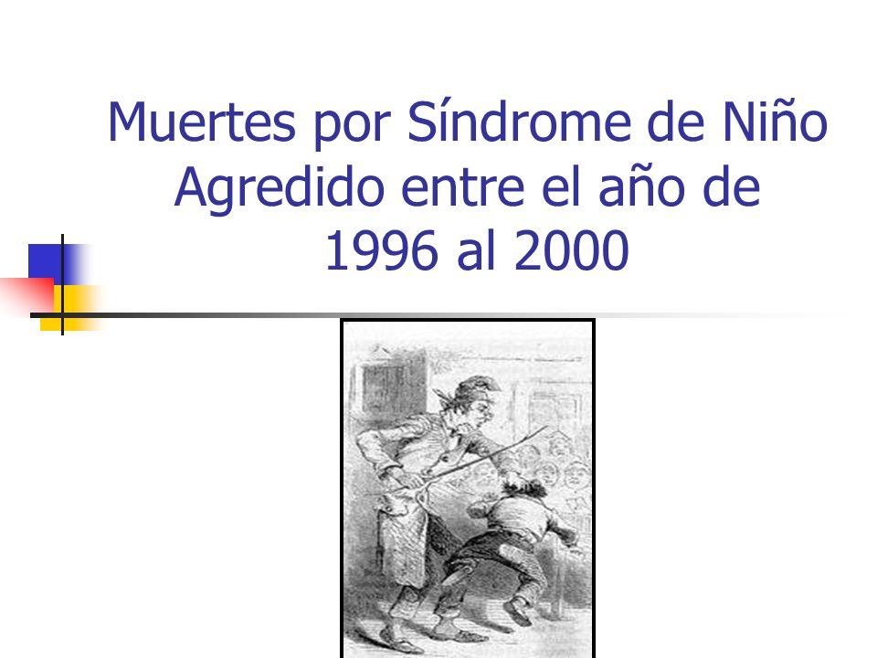 Muertes por Síndrome de Niño Agredido entre el año de 1996 al 2000