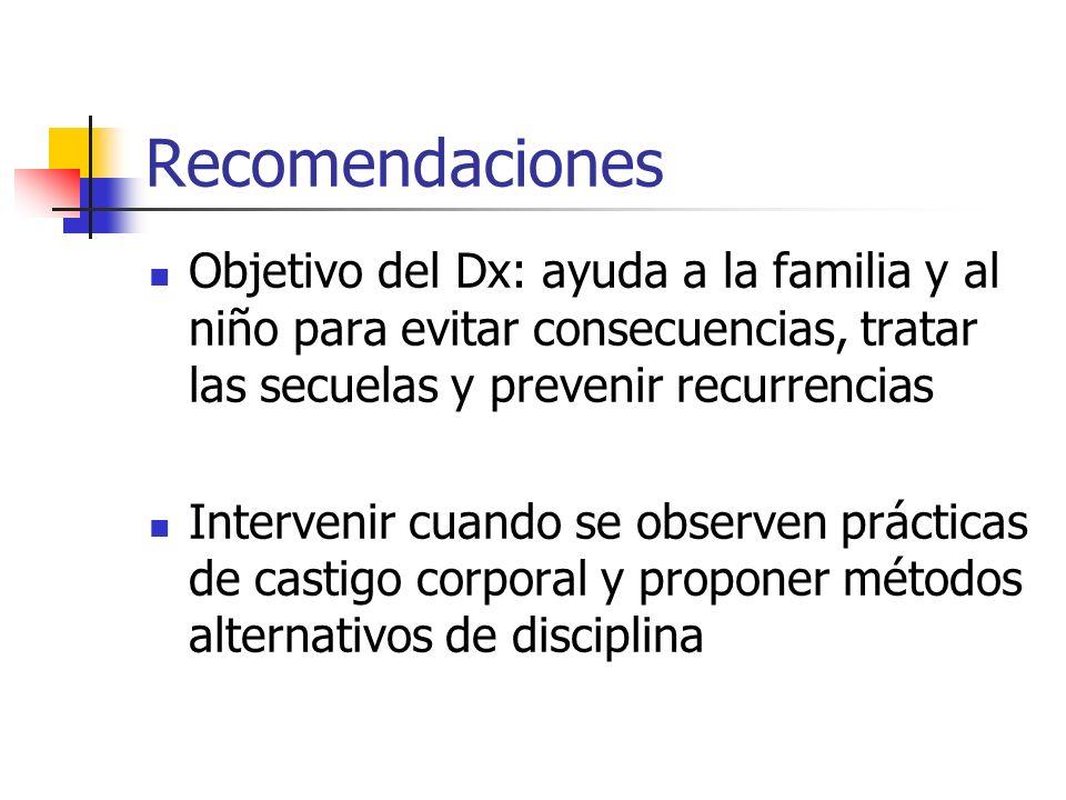 Recomendaciones Objetivo del Dx: ayuda a la familia y al niño para evitar consecuencias, tratar las secuelas y prevenir recurrencias Intervenir cuando