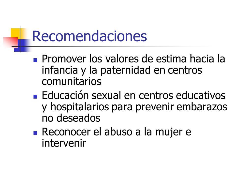 Recomendaciones Promover los valores de estima hacia la infancia y la paternidad en centros comunitarios Educación sexual en centros educativos y hosp