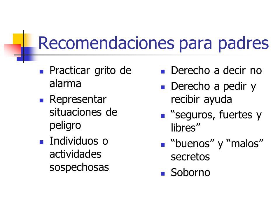 Recomendaciones para padres Practicar grito de alarma Representar situaciones de peligro Individuos o actividades sospechosas Derecho a decir no Derec
