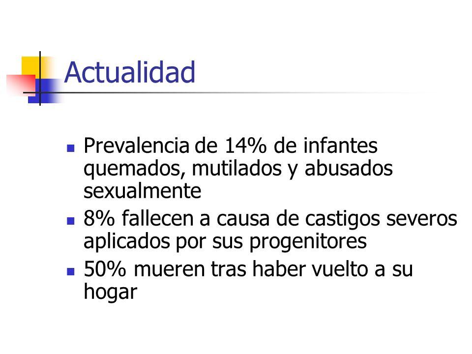 Actualidad Prevalencia de 14% de infantes quemados, mutilados y abusados sexualmente 8% fallecen a causa de castigos severos aplicados por sus progeni
