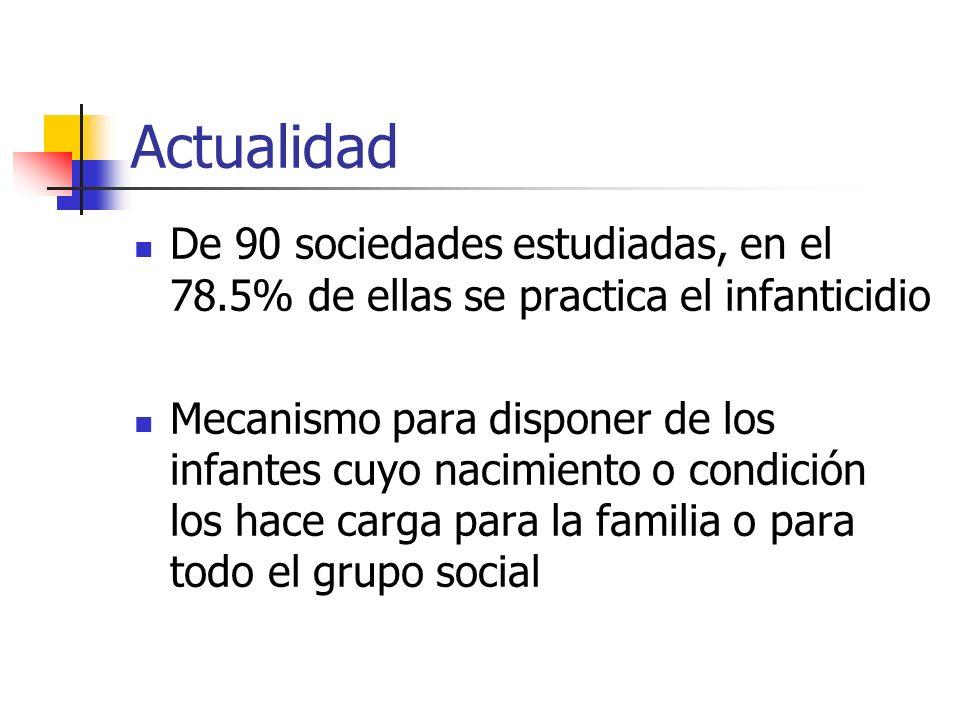 Actualidad De 90 sociedades estudiadas, en el 78.5% de ellas se practica el infanticidio Mecanismo para disponer de los infantes cuyo nacimiento o con