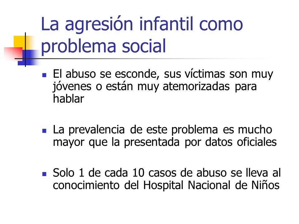 La agresión infantil como problema social El abuso se esconde, sus víctimas son muy jóvenes o están muy atemorizadas para hablar La prevalencia de est